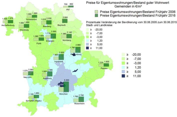 Gráfico del Abend Zeitung sobre los precios de la vivienda de compra en Baviera (2016). /AZ